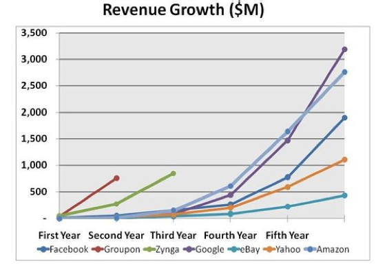 revenue-3